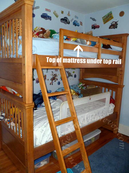 Buying Bunk Beds The Angel Forever