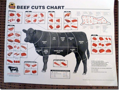 Learning About Beef Cuts