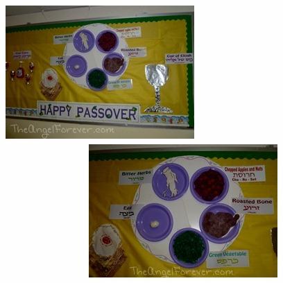 Seder plate display