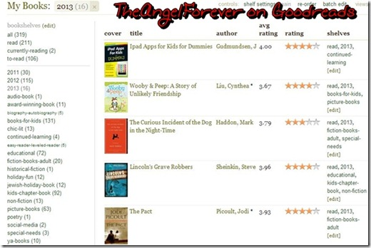 Goodreads.com Page