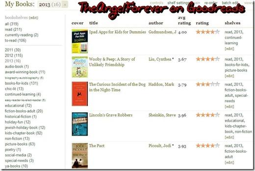 Goodreads.com Page