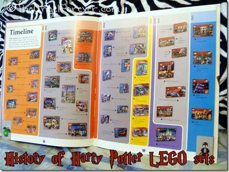 Harry Potter LEGO History